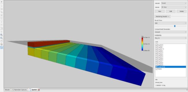 AMBER Parameters in Spatial View Image